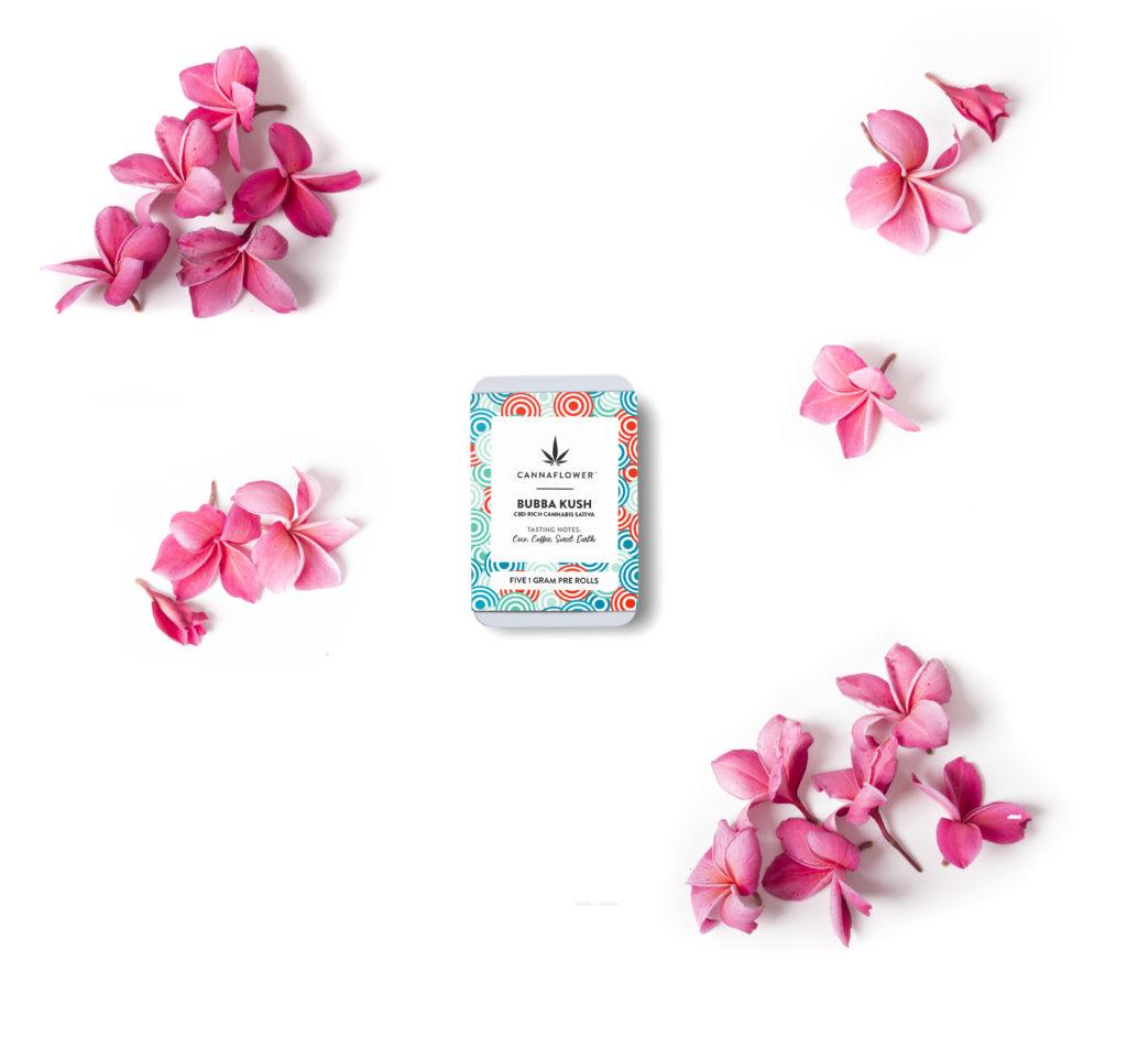 Cannaflower Bubba Kush Preroll 5 Pack Effects