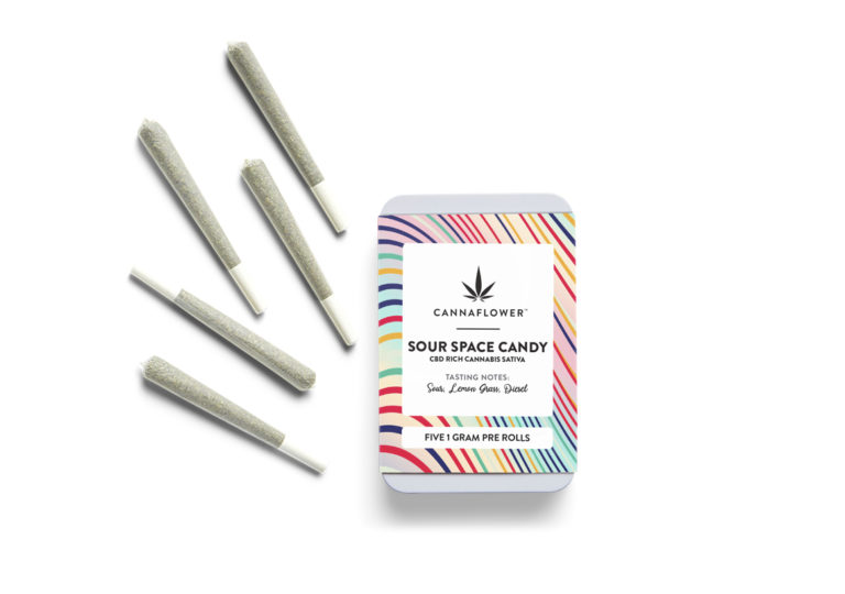 Cannaflower Sour Space Candy 5 Pack Effects at a glance
