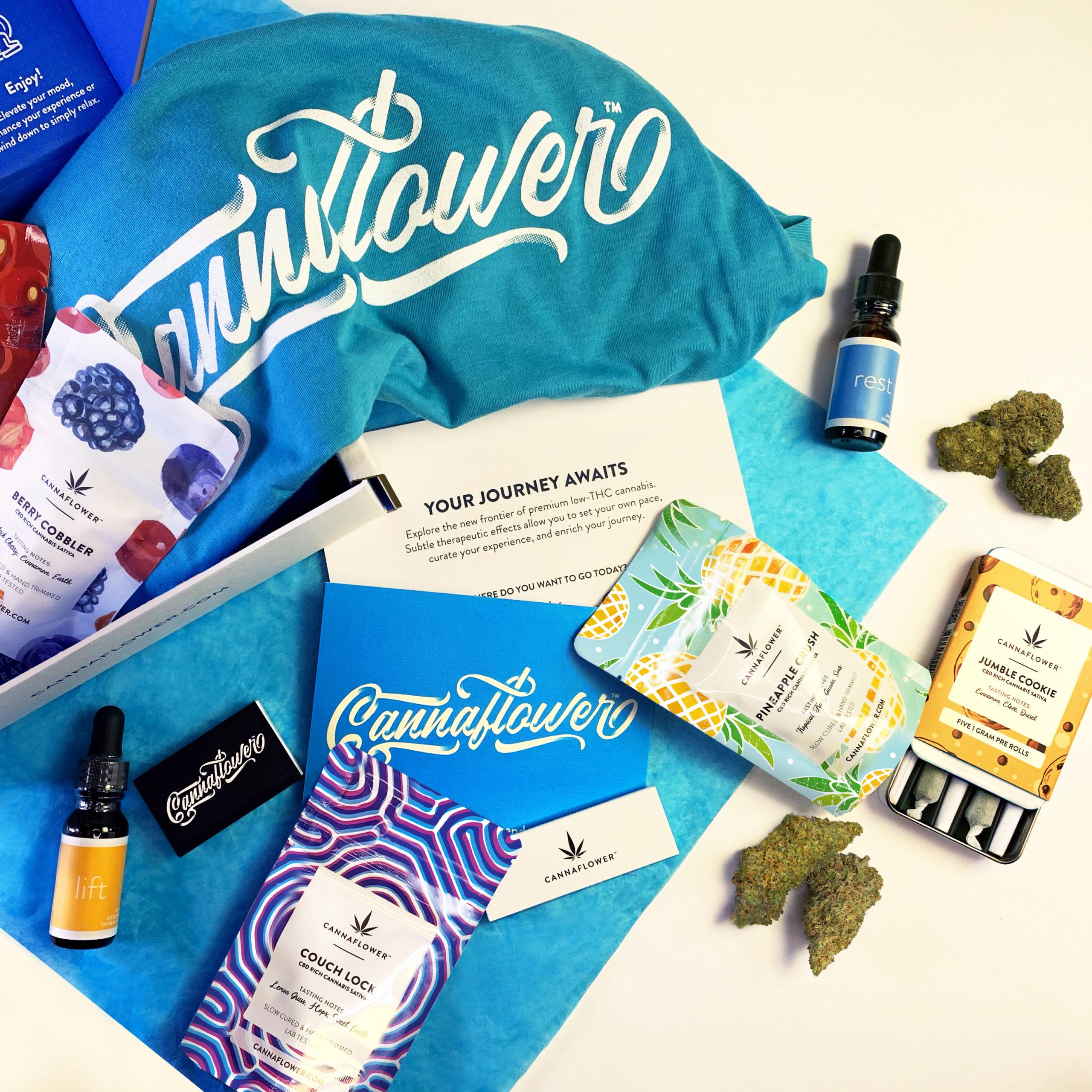 Cannaflower Subscription Box Featured
